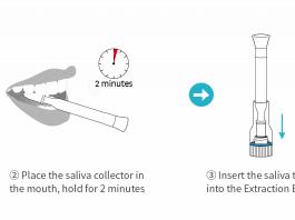 Test rapido salivare antigene pen covid 19 – Cod. COV-S35